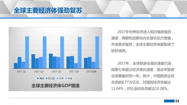 中国旅行服务业发展报告:市场分层复杂,小众市场崛起