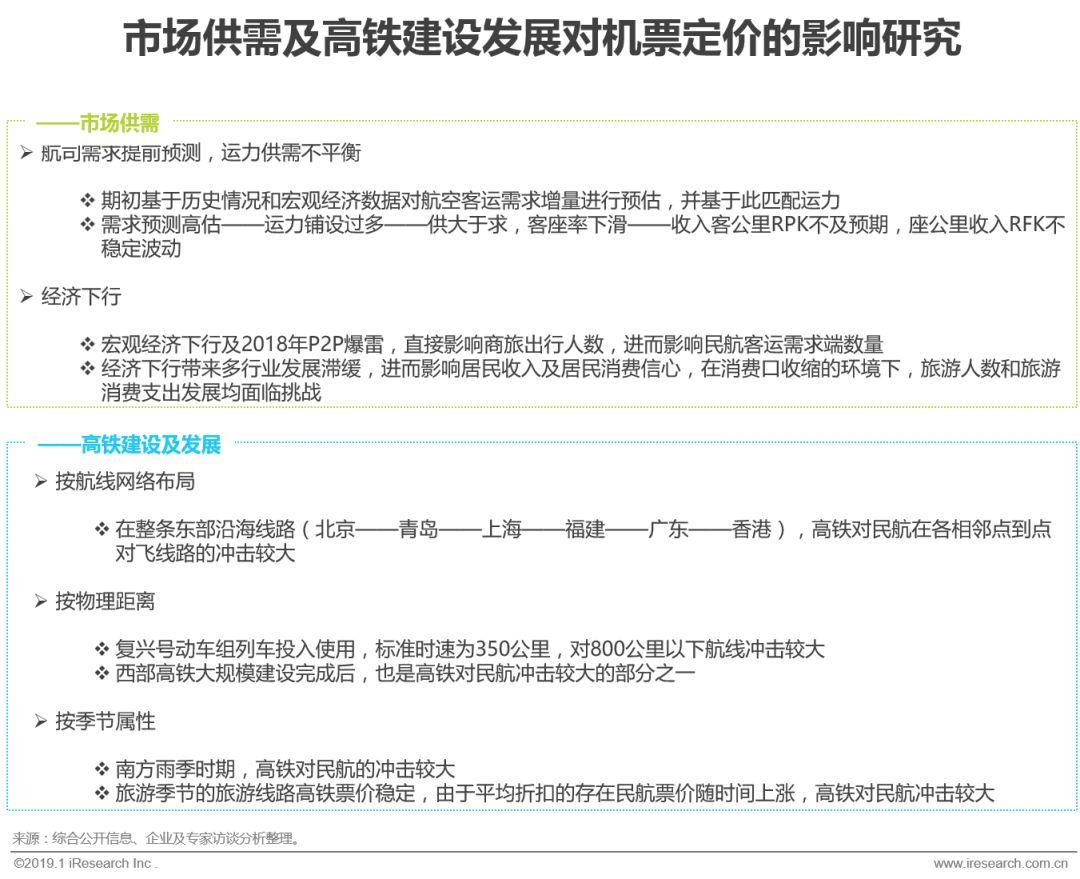 中国火车票市场产业链图谱