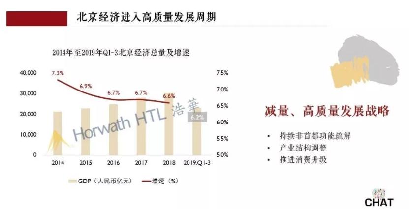 【丹寨六日游线路】经济周期中的北京酒店市场:毛利处一线城市最低
