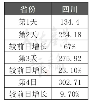 """首个""""就地过年""""春节旅游盘点:文旅市场有哪些新特点?"""